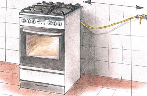 1gazpl 🍳 Где купить газовую плиту в интернете